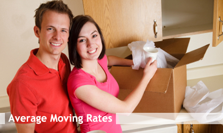 Rates Average Moving