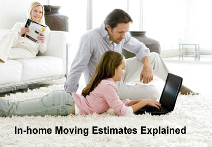 A visual moving estimate