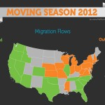 Moving Season 2012