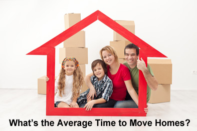 Average time for relocation