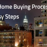 home-buying-process-steps