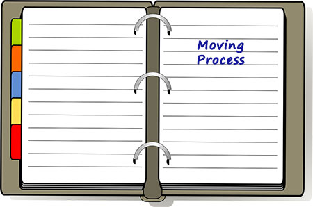 When you know all the relevant moving terms, you will be able to organize your move much more easily.